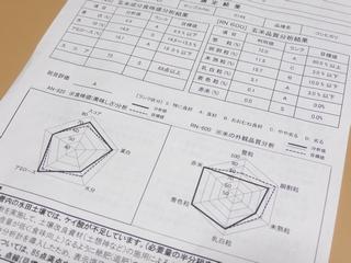 米の食味診断結果表