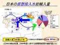 日本の仮想水輸入量