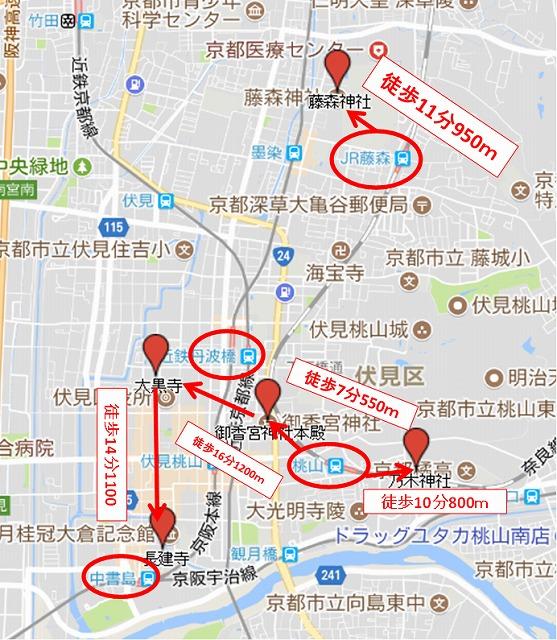 伏見五福めぐりマップ