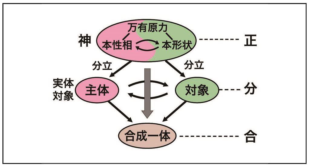 原理講義案6