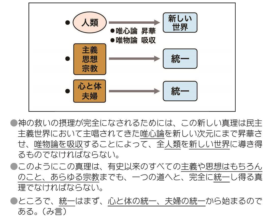 訓読チャート2