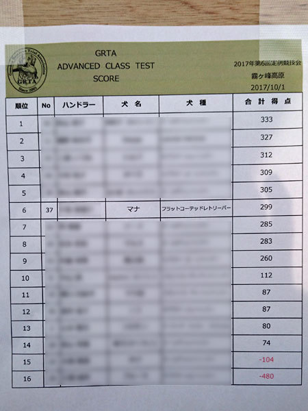 20171001成績mana