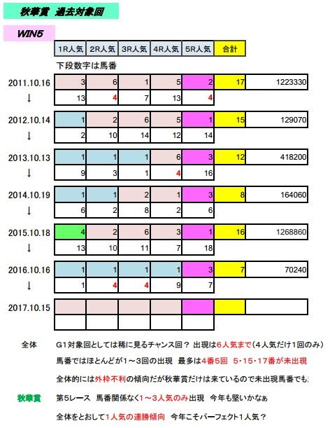 10_15_win5a.jpg