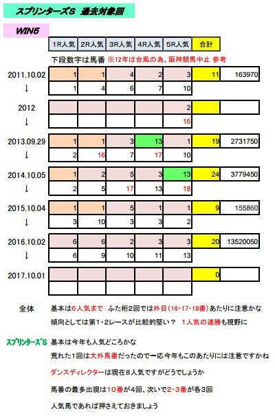 10_1_win5a.jpg