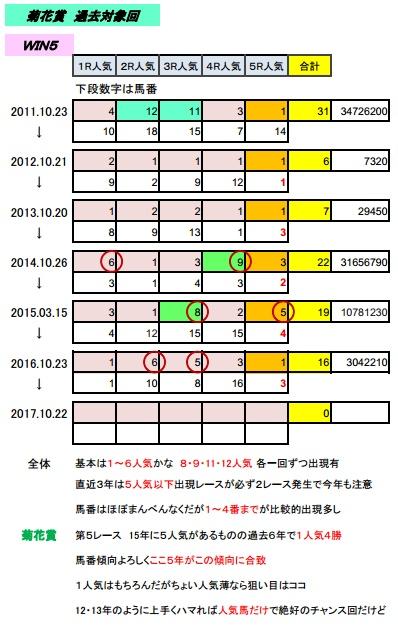 10_22_win5a.jpg