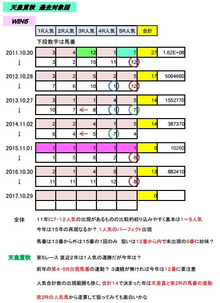 10_29_win5a.jpg