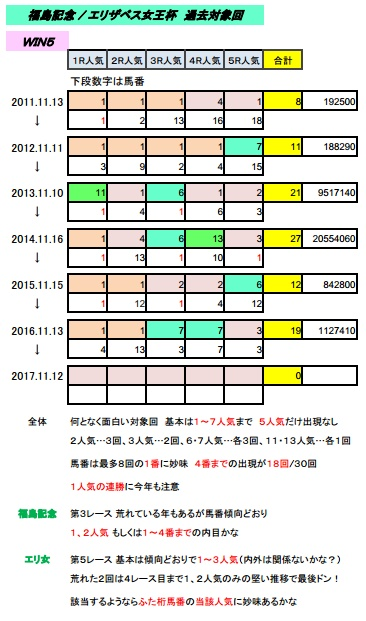 11_12_win5a.jpg