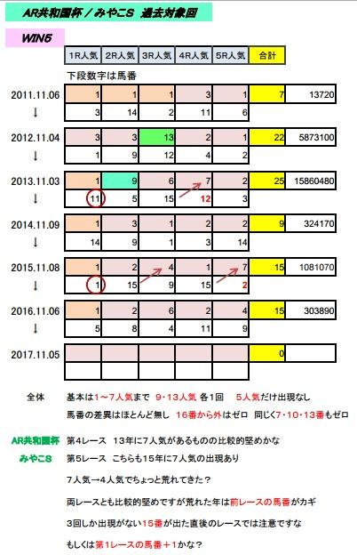 11_5_win5a.jpg