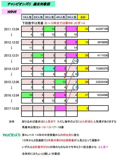 12_3_win5a.jpg