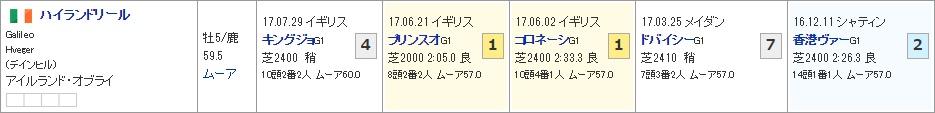 凱旋門賞_02
