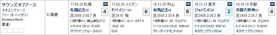 京都大賞典_01
