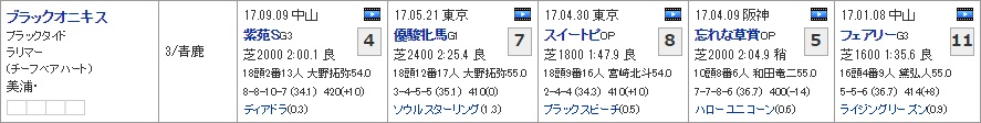 秋華賞_02