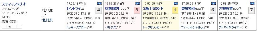菊花賞_02