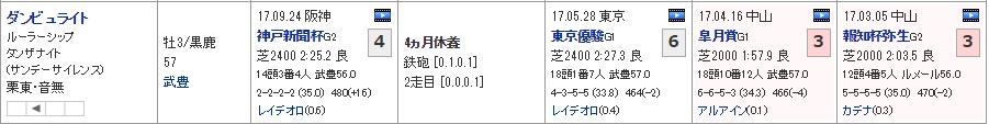 菊花賞_03