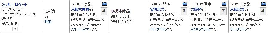 天皇賞秋_02