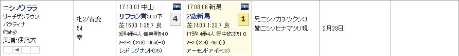 ファンタジーS_京王杯_01