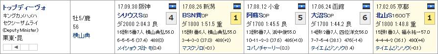 みやこS_02