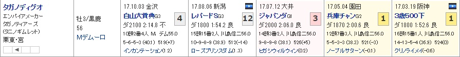 みやこS_01