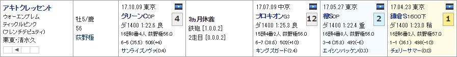 武蔵野S_01