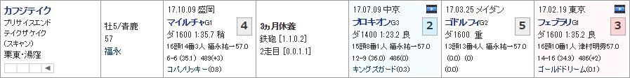 武蔵野S_02