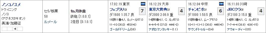 武蔵野S_03