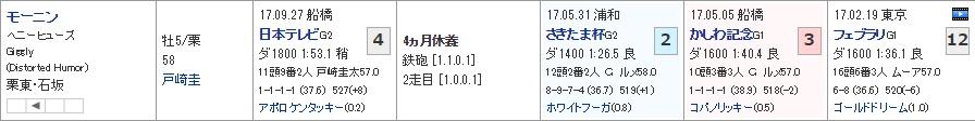 武蔵野S_04