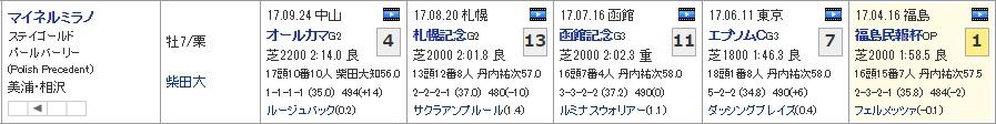 福島記念_02
