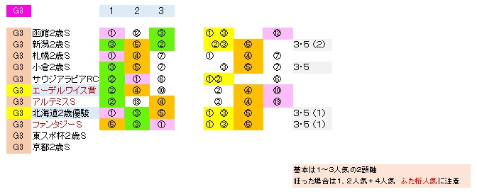 2sai (2)