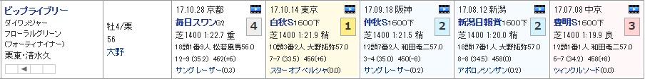 京阪杯_03