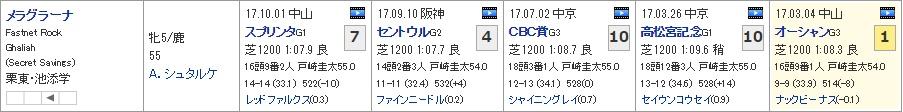 京阪杯_04