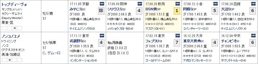 チャンピオンズ_02