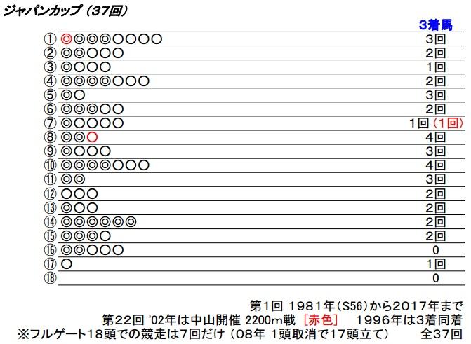 18_ジャパンカップ