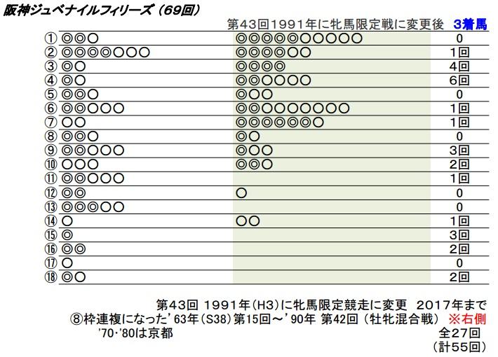 18_阪神JF