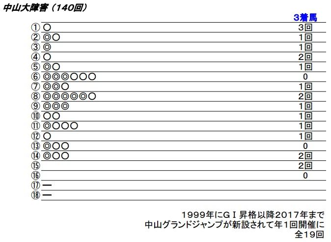 18_中山大障害