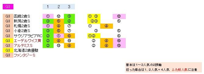 2sai_aaa.jpg