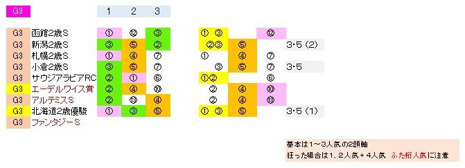 2sai_g3.jpg
