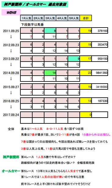 9_24_win5a.jpg