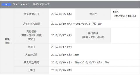 すきやきIPO岡三オンライン証券