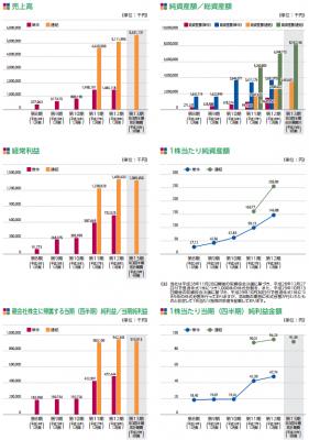 HANATOUR JAPAN(6561)上場評判とIPO分析