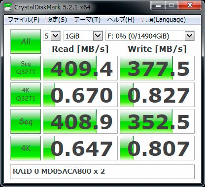 【CrystalDiskMark 5.2.1】RAID 0 MD05ACA800 x 2