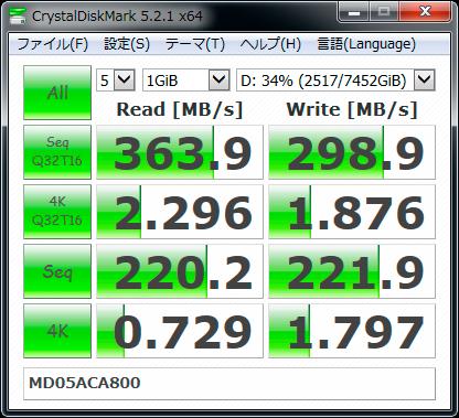 【CrystalDiskMark 5.2.1】MD05ACA800