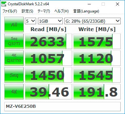 【CrystalDiskMark 5.2.2】SSD 960 EVO M.2 MZ-V6E250B/IT
