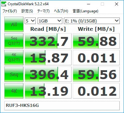 【CrystalDiskMark 5.2.2】RUF3-HKS16G-SG