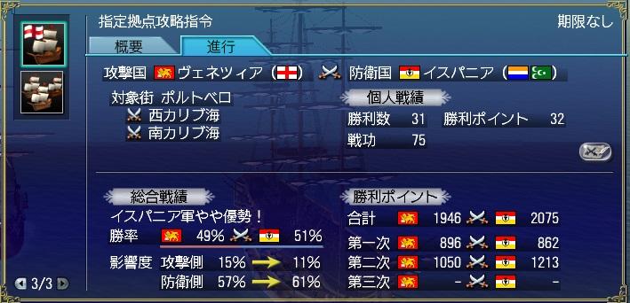 ポルトベロ海戦2日目結果