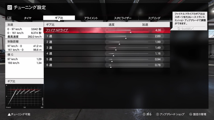Hoda NSX-R 05 A 1 ギア比