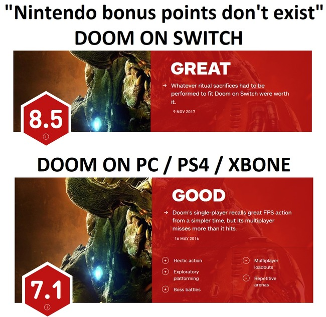 【悲報】任天堂、お金でゲームレビューの点数を不正に買っていた説が浮上