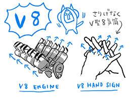 V8ハンドサイン