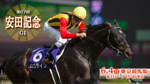 【競馬GI予想】第67回 安田記念