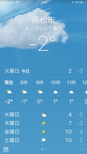 気温2018年2月6日
