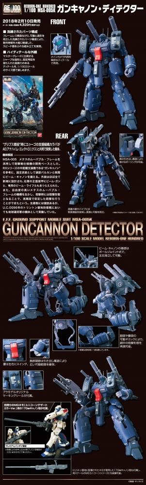 RE100 ガンキャノン・ディテクターのキット解説画像